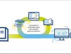 Digitoinnin prosessikaaviossa on kuvattu prosessi, jossa perinteinen kirja skannataan, luokitellaan ja muutetaan digitaaliseksi aineistoksi, joka on saatavilla verkkoympäristöissä.