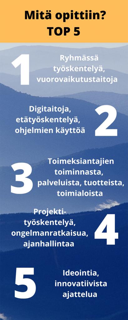 Infograafi TOP 5: Opiskelijat oppivat tapahtumissa ryhmässä työskentelyä, digitaitoja, toimeksiantajien toimintaa, projektityöskentelyä ja ideointia.